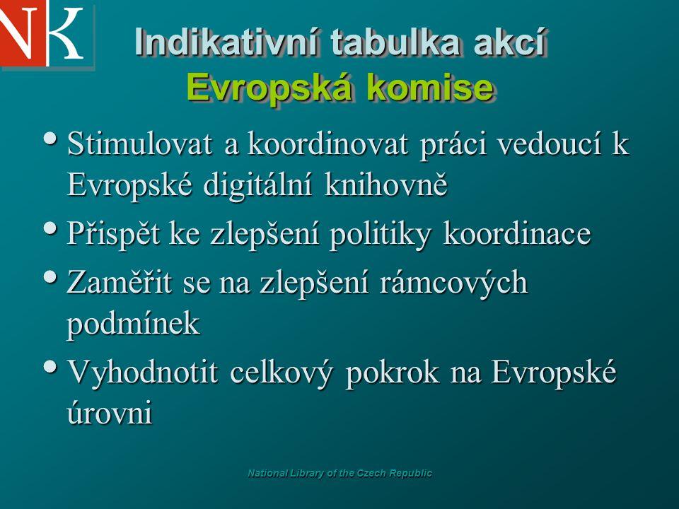 National Library of the Czech Republic Indikativní tabulka akcí Evropská komise Stimulovat a koordinovat práci vedoucí k Evropské digitální knihovně Stimulovat a koordinovat práci vedoucí k Evropské digitální knihovně Přispět ke zlepšení politiky koordinace Přispět ke zlepšení politiky koordinace Zaměřit se na zlepšení rámcových podmínek Zaměřit se na zlepšení rámcových podmínek Vyhodnotit celkový pokrok na Evropské úrovni Vyhodnotit celkový pokrok na Evropské úrovni