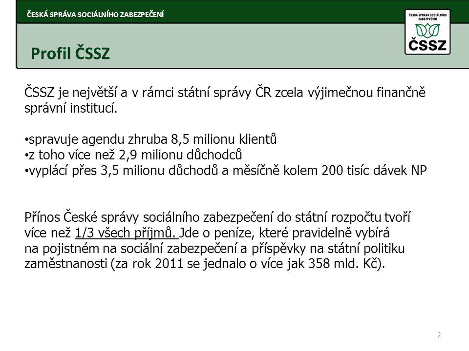 ČESKÁ SPRÁVA SOCIÁLNÍHO ZABEZPEČENÍ Organizační struktura ČSSZ podle koordinačních nařízení je styčným orgánem vůči zahraničním institucím pro peněžité dávky v nemoci a mateřství, důchody a peněžité dávky v případě pracovních úrazů a nemocí z povolání ústředí ČSSZ v Praze pracoviště ve vybraných v krajských městech (v Praze je to Pražská správa sociálního zabezpečení (PSSZ) a v Brně Městská správa sociálního zabezpečení Brno (MSSZ Brno) okresní správy sociálního zabezpečení v okresních městech - od 1.
