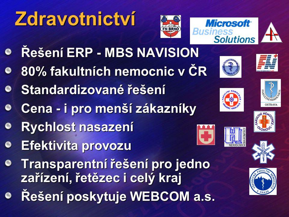 Vysoké školství Microsoft Learning Gateway - projekty plánované s podporou EUSF ČZU v Praze VUT v Brně Bakalářská výuka směr MCP na VUT v Brně 250 studentů ročně 180 kreditů MCP zkoušky dobrovolné