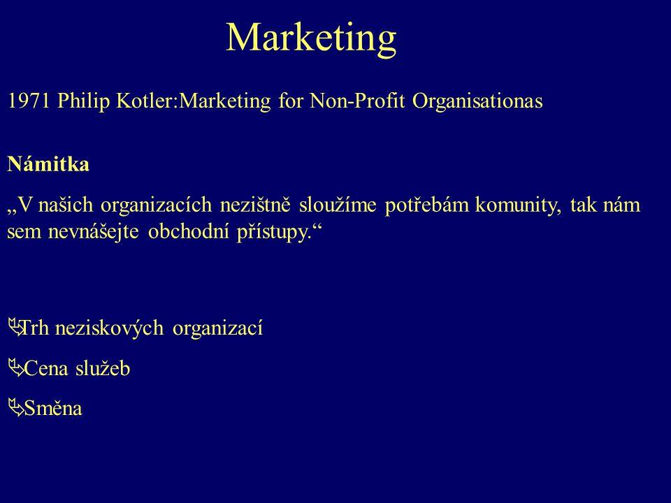 """Marketing 1971 Philip Kotler:Marketing for Non-Profit Organisationas Námitka """"V našich organizacích nezištně sloužíme potřebám komunity, tak nám sem nevnášejte obchodní přístupy.  Trh neziskových organizací  Cena služeb  Směna"""