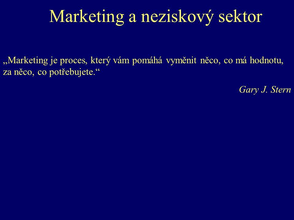 """Marketing a neziskový sektor """"Marketing je proces, který vám pomáhá vyměnit něco, co má hodnotu, za něco, co potřebujete. Gary J."""