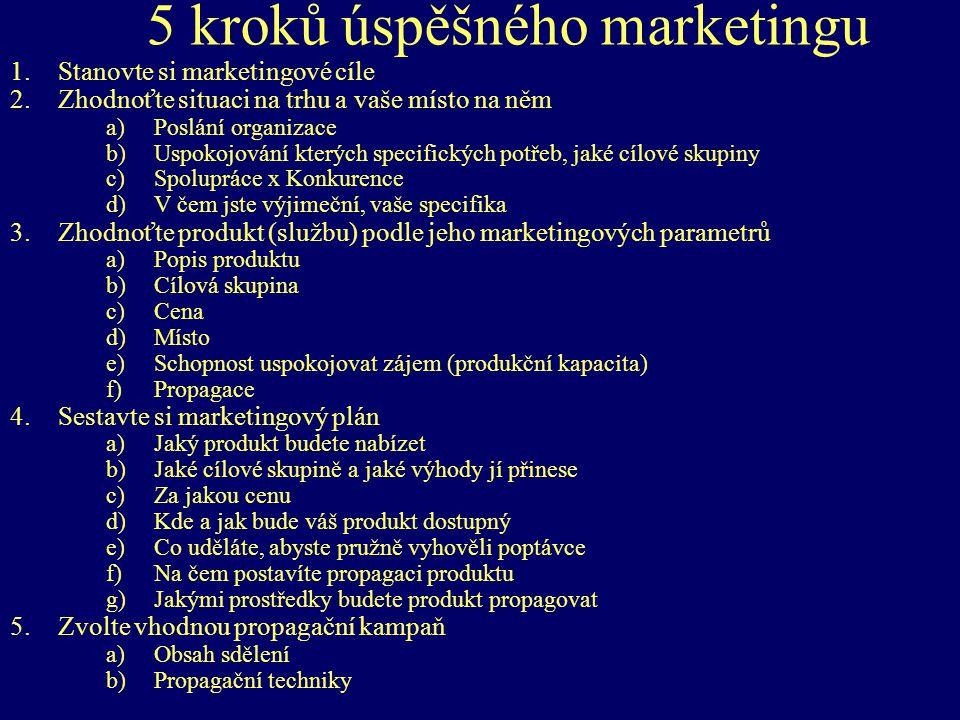 5 kroků úspěšného marketingu 1.Stanovte si marketingové cíle 2.Zhodnoťte situaci na trhu a vaše místo na něm a)Poslání organizace b)Uspokojování kterých specifických potřeb, jaké cílové skupiny c)Spolupráce x Konkurence d)V čem jste výjimeční, vaše specifika 3.Zhodnoťte produkt (službu) podle jeho marketingových parametrů a)Popis produktu b)Cílová skupina c)Cena d)Místo e)Schopnost uspokojovat zájem (produkční kapacita) f)Propagace 4.Sestavte si marketingový plán a)Jaký produkt budete nabízet b)Jaké cílové skupině a jaké výhody jí přinese c)Za jakou cenu d)Kde a jak bude váš produkt dostupný e)Co uděláte, abyste pružně vyhověli poptávce f)Na čem postavíte propagaci produktu g)Jakými prostředky budete produkt propagovat 5.Zvolte vhodnou propagační kampaň a)Obsah sdělení b)Propagační techniky