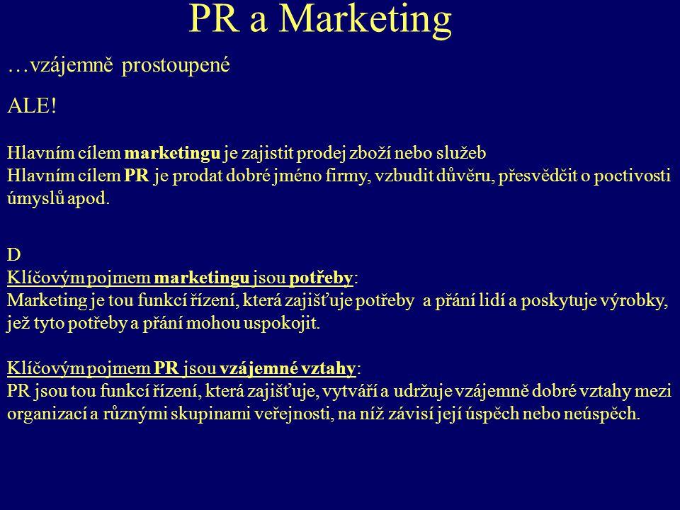 PR a Marketing …vzájemně prostoupené ALE.