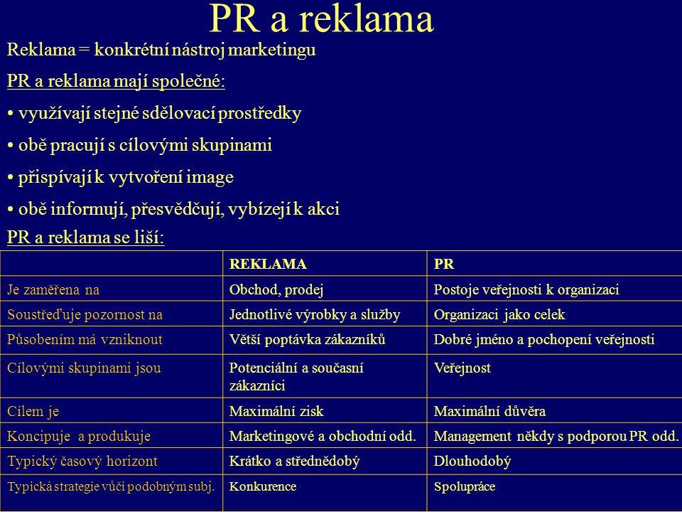 PR a reklama Reklama = konkrétní nástroj marketingu PR a reklama mají společné: využívají stejné sdělovací prostředky obě pracují s cílovými skupinami přispívají k vytvoření image obě informují, přesvědčují, vybízejí k akci REKLAMAPR Je zaměřena naObchod, prodejPostoje veřejnosti k organizaci Soustřeďuje pozornost naJednotlivé výrobky a službyOrganizaci jako celek Působením má vzniknoutVětší poptávka zákazníkůDobré jméno a pochopení veřejnosti Cílovými skupinami jsouPotenciální a současní zákazníci Veřejnost Cílem jeMaximální ziskMaximální důvěra Koncipuje a produkujeMarketingové a obchodní odd.Management někdy s podporou PR odd.