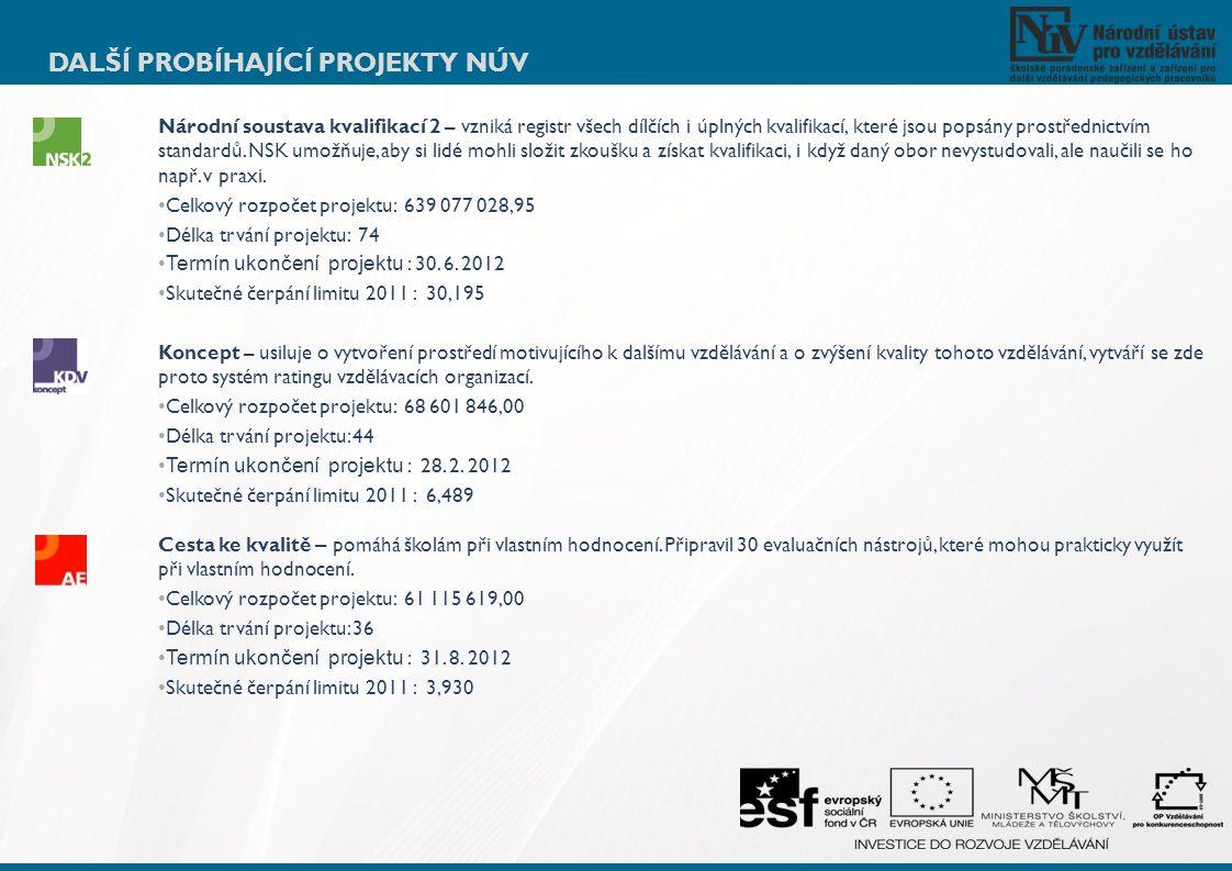 Národní soustava kvalifikací 2 – vzniká registr všech dílčích i úplných kvalifikací, které jsou popsány prostřednictvím standardů. NSK umožňuje, aby s