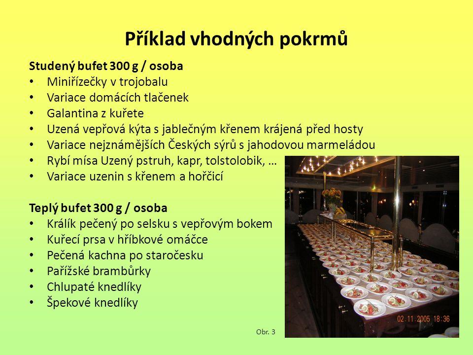 Příklad vhodných pokrmů Studený bufet 300 g / osoba Miniřízečky v trojobalu Variace domácích tlačenek Galantina z kuřete Uzená vepřová kýta s jablečný