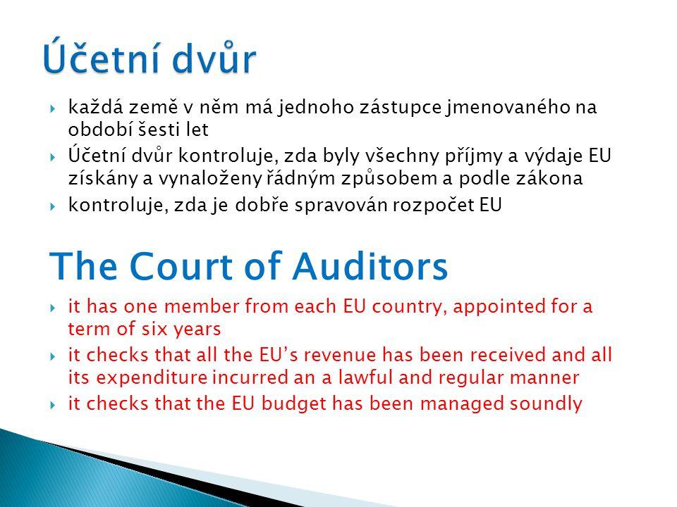  každá země v něm má jednoho zástupce jmenovaného na období šesti let  Účetní dvůr kontroluje, zda byly všechny příjmy a výdaje EU získány a vynaloženy řádným způsobem a podle zákona  kontroluje, zda je dobře spravován rozpočet EU The Court of Auditors  it has one member from each EU country, appointed for a term of six years  it checks that all the EU's revenue has been received and all its expenditure incurred an a lawful and regular manner  it checks that the EU budget has been managed soundly