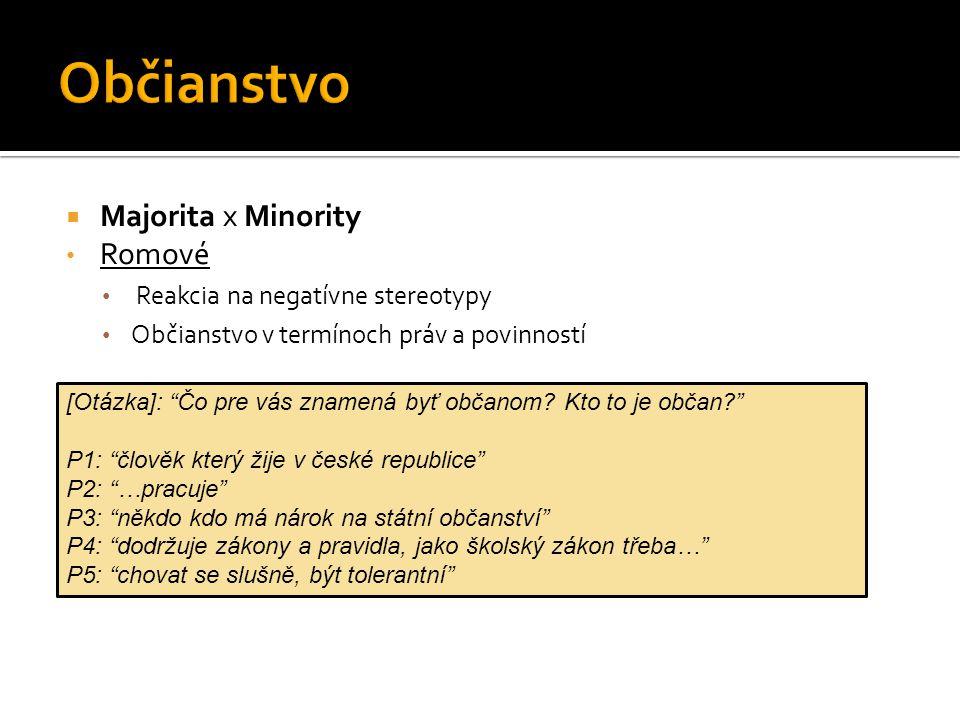  Majorita x Minority Romové Reakcia na negatívne stereotypy Občianstvo v termínoch práv a povinností [Otázka]: Čo pre vás znamená byť občanom.