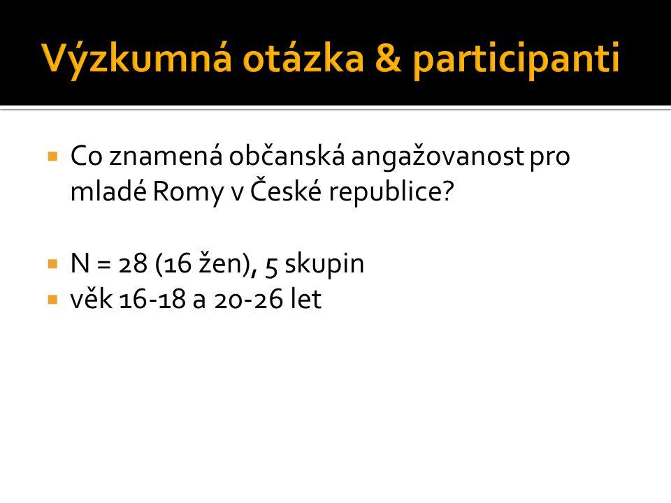  Co znamená občanská angažovanost pro mladé Romy v České republice.