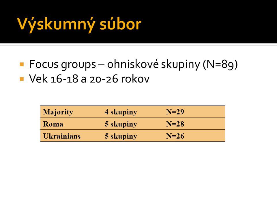  Focus groups – ohniskové skupiny (N=89)  Vek 16-18 a 20-26 rokov Majority4 skupinyN=29 Roma5 skupinyN=28 Ukrainians5 skupinyN=26