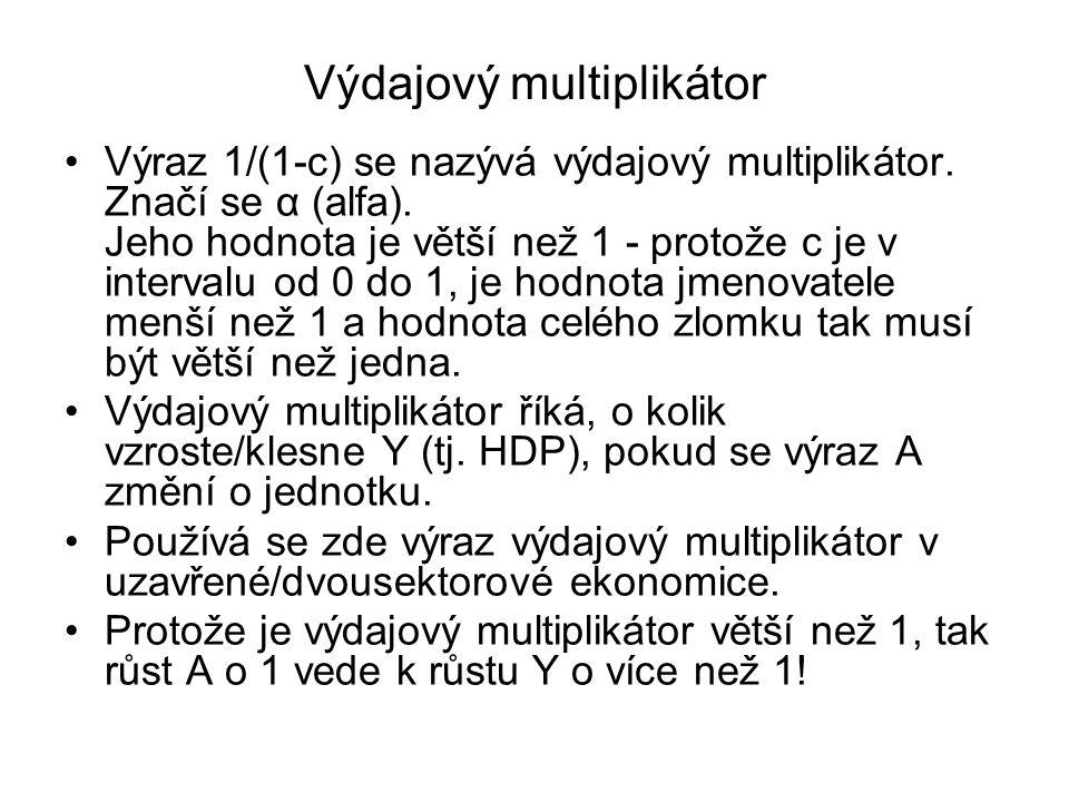 Výdajový multiplikátor Výraz 1/(1-c) se nazývá výdajový multiplikátor.