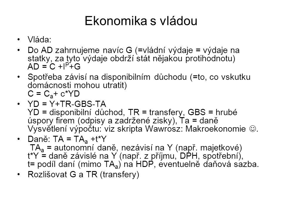 Ekonomika s vládou Vláda: Do AD zahrnujeme navíc G (=vládní výdaje = výdaje na statky, za tyto výdaje obdrží stát nějakou protihodnotu) AD = C +I P +G Spotřeba závisí na disponibilním důchodu (=to, co vskutku domácnosti mohou utratit) C = C a + c*YD YD = Y+TR-GBS-TA YD = disponibilní důchod, TR = transfery, GBS = hrubé úspory firem (odpisy a zadržené zisky), Ta = daně Vysvětlení výpočtu: viz skripta Wawrosz: Makroekonomie.