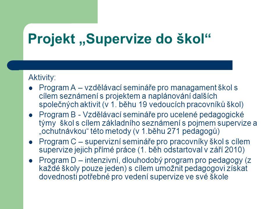 """Projekt """"Supervize do škol"""" Aktivity: Program A – vzdělávací semináře pro managament škol s cílem seznámení s projektem a naplánování dalších společný"""