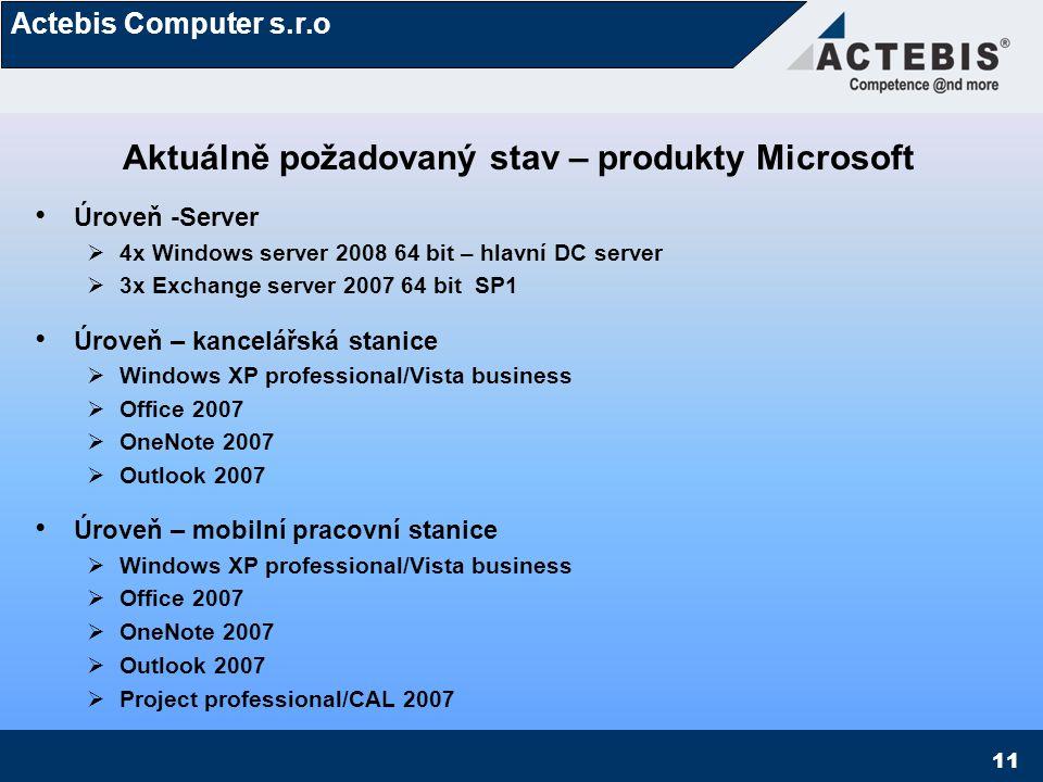 Actebis Computer s.r.o 11 Aktuálně požadovaný stav – produkty Microsoft Úroveň -Server  4x Windows server 2008 64 bit – hlavní DC server  3x Exchang