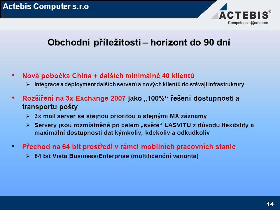 Actebis Computer s.r.o 14 Obchodní příležitosti – horizont do 90 dní Nová pobočka China + dalších minimálně 40 klientů  Integrace a deployment dalšíc