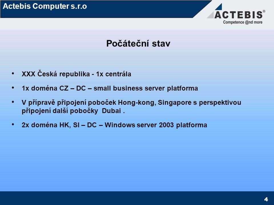 Actebis Computer s.r.o 4 Počáteční stav XXX Česká republika - 1x centrála 1x doména CZ – DC – small business server platforma V přípravě připojení pob