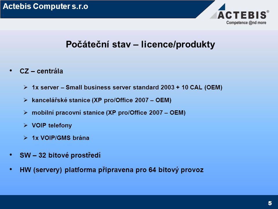 Actebis Computer s.r.o 5 Počáteční stav – licence/produkty CZ – centrála  1x server – Small business server standard 2003 + 10 CAL (OEM)  kancelářsk