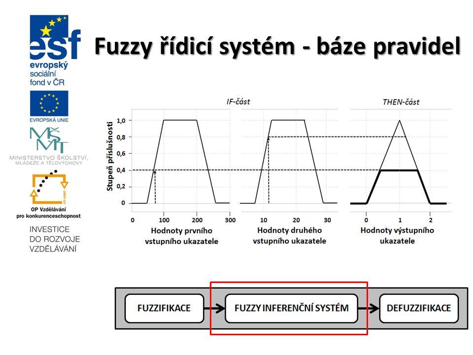 Fuzzy řídicí systém - báze pravidel -obsahuje všechny informace o fuzzy množinách všech proměnných v systému -BP má nahradit expertní myšlení -př. IF
