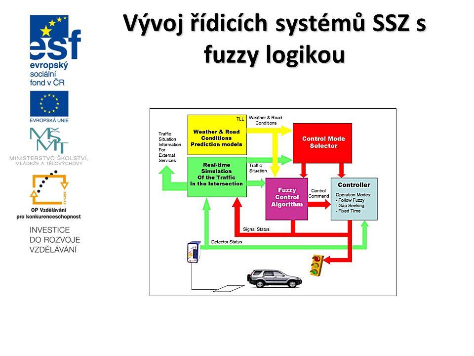 Vývoj řídicích systémů SSZ s fuzzy logikou -1999 - nový řídící algoritmus FUSICO (Fuzzy Signal Control) - vícefázové fuzzy řízení -2000 - báze pravide