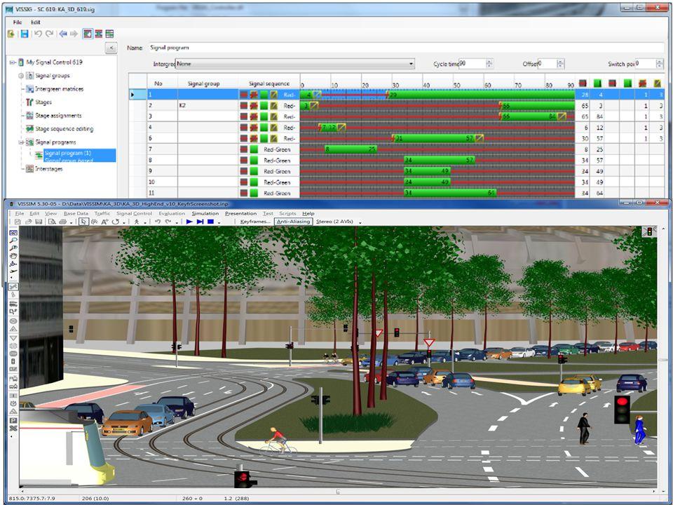 PTV VISION -vhodný pro mikroskopické simulace na signalizovaných tazích - dokáže posoudit propustnost a koordinovat křižovatky se SSZ včetně zařazení