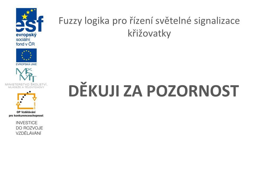 Fuzzy logika pro řízení světelné signalizace křižovatky DĚKUJI ZA POZORNOST