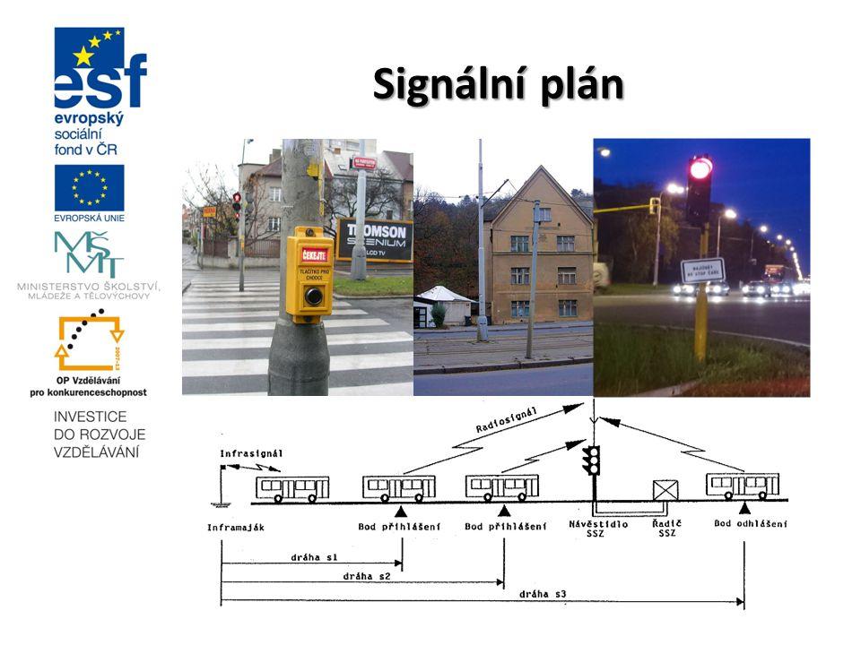 """Signální plán -automaticky řídí střídání signálních fází na světelných kižovatkách -sestavuje se pro každou křižovatku """"na míru"""" v souladu s technický"""