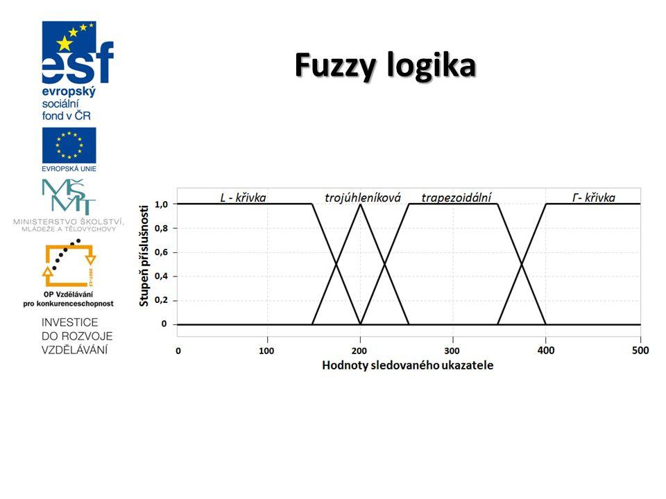 Popis fuzzy množiny -jádro, α-řez a nosič -jádro vymezuje část množiny se stupněm příslušnosti 1 -α-řez vymezuje prvky fuzzy množiny, které mají stupeň příslušnosti větší nebo roven α -nosič fuzzy množiny definuje prvky, které mají stupeň příslušnosti větší než 0