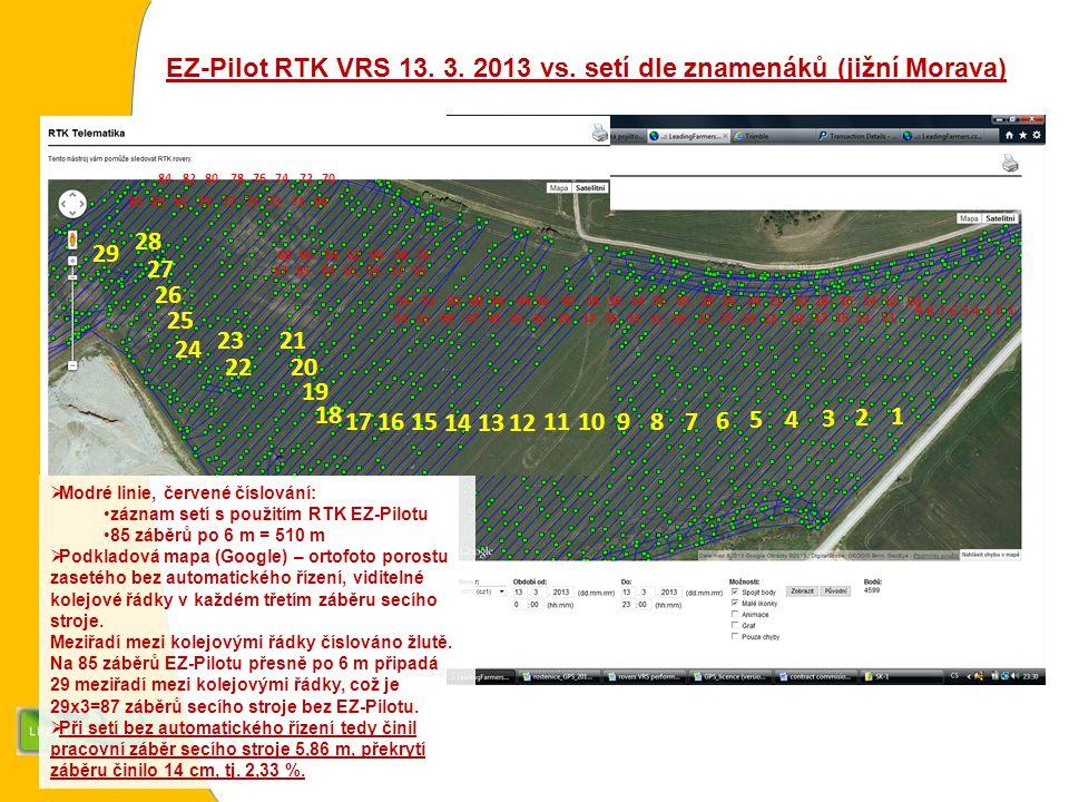  Modré linie, červené číslování: záznam setí s použitím RTK Autopilotu 46 záběrů po 6 m = 276 m  Podkladová mapa (Google) – ortofoto porostu zasetého bez automatického řízení, viditelné kolejové řádky v každém třetím záběru secího stroje.