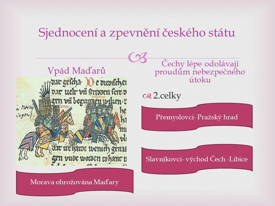  Sjednocení a zpevnění českého státu Vpád Maďarů Čechy lépe odolávají proudům nebezpečného útoku  2.celky Morava ohrožována Maďary Přemyslovci- Pražský hrad Slavníkovci- východ Čech -Libice