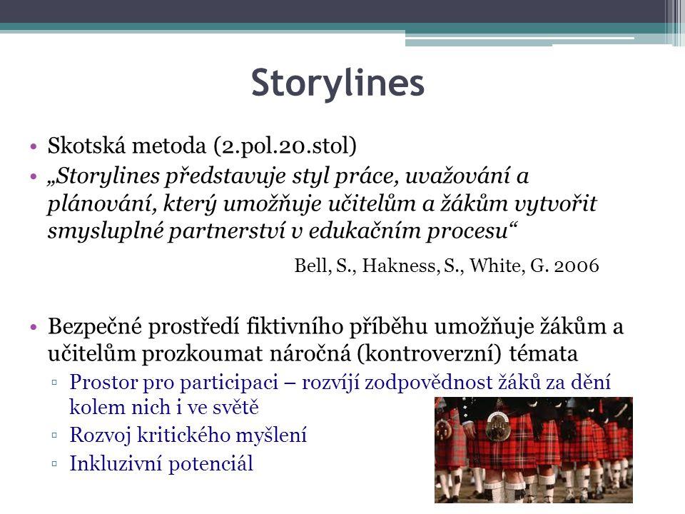 """Storylines Skotská metoda (2.pol.20.stol) """"Storylines představuje styl práce, uvažování a plánování, který umožňuje učitelům a žákům vytvořit smysluplné partnerství v edukačním procesu Bell, S., Hakness, S., White, G."""