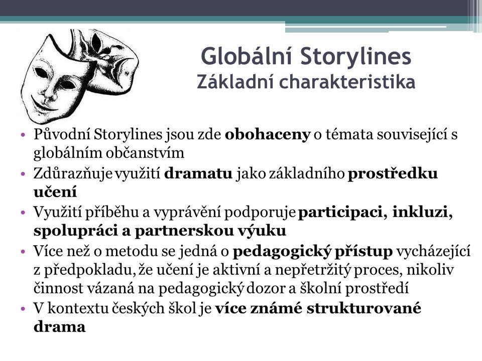 Globální Storylines Základní charakteristika Původní Storylines jsou zde obohaceny o témata související s globálním občanstvím Zdůrazňuje využití dramatu jako základního prostředku učení Využití příběhu a vyprávění podporuje participaci, inkluzi, spolupráci a partnerskou výuku Více než o metodu se jedná o pedagogický přístup vycházející z předpokladu, že učení je aktivní a nepřetržitý proces, nikoliv činnost vázaná na pedagogický dozor a školní prostředí V kontextu českých škol je více známé strukturované drama