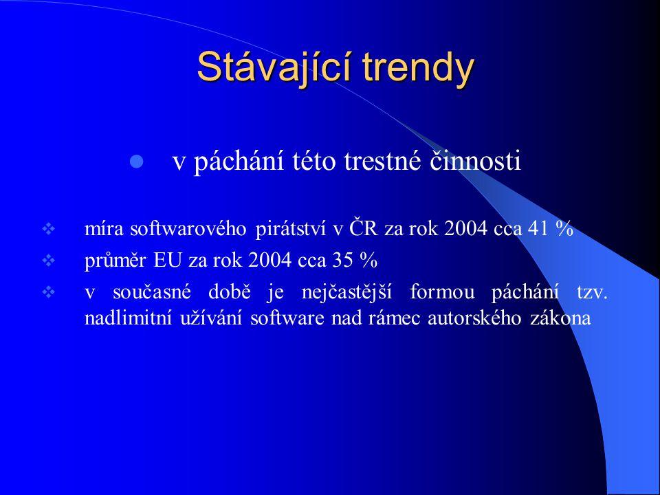 Stávající trendy v páchání této trestné činnosti  míra softwarového pirátství v ČR za rok 2004 cca 41 %  průměr EU za rok 2004 cca 35 %  v současné