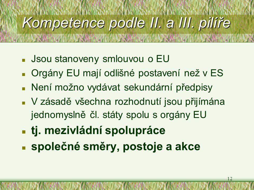 12 Kompetence podle II. a III. pilíře n Jsou stanoveny smlouvou o EU n Orgány EU mají odlišné postavení než v ES n Není možno vydávat sekundární předp