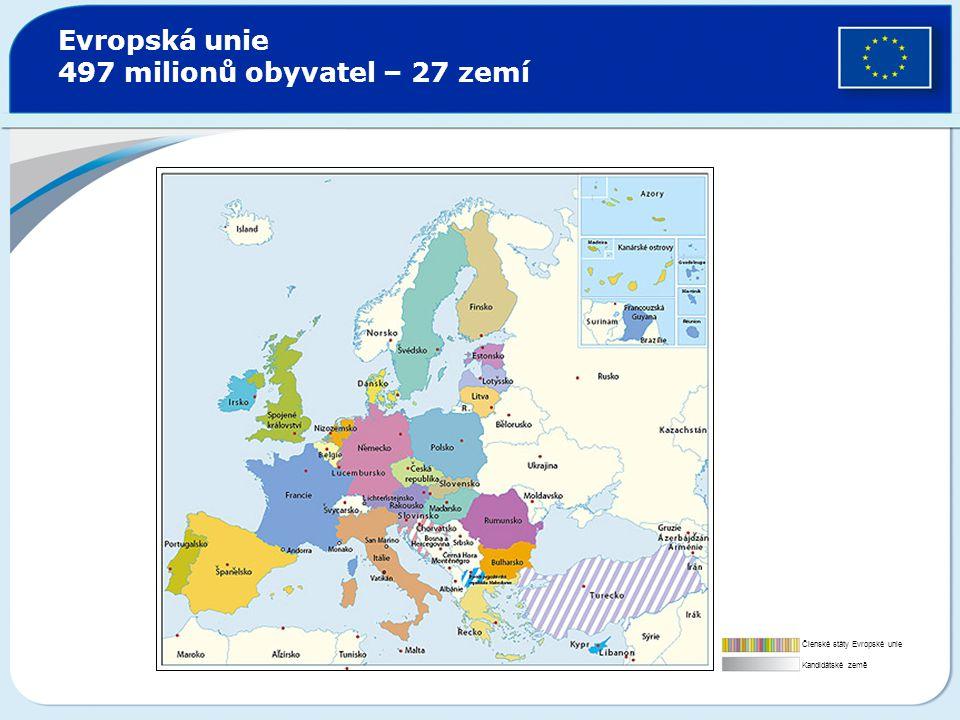 Evropská unie 497 milionů obyvatel – 27 zemí Členské státy Evropské unie Kandidátské země