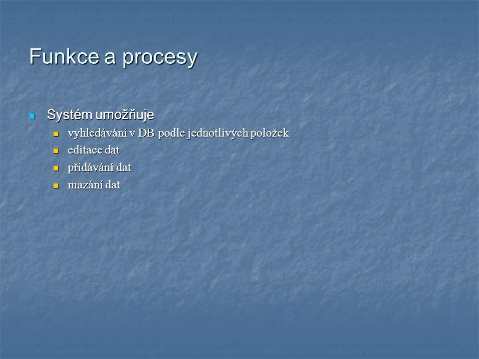 Funkce a procesy Systém umožňuje Systém umožňuje vyhledávání v DB podle jednotlivých položek vyhledávání v DB podle jednotlivých položek editace dat editace dat přidávání dat přidávání dat mazání dat mazání dat