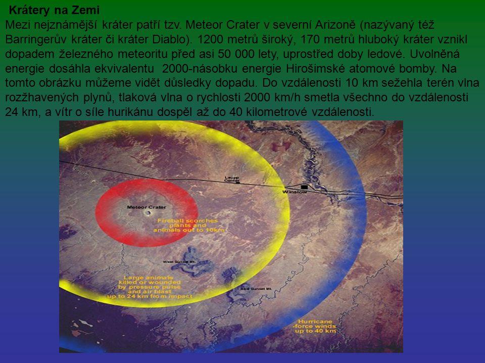 Krátery na Zemi Mezi nejznámější kráter patří tzv. Meteor Crater v severní Arizoně (nazývaný též Barringerův kráter či kráter Diablo). 1200 metrů širo