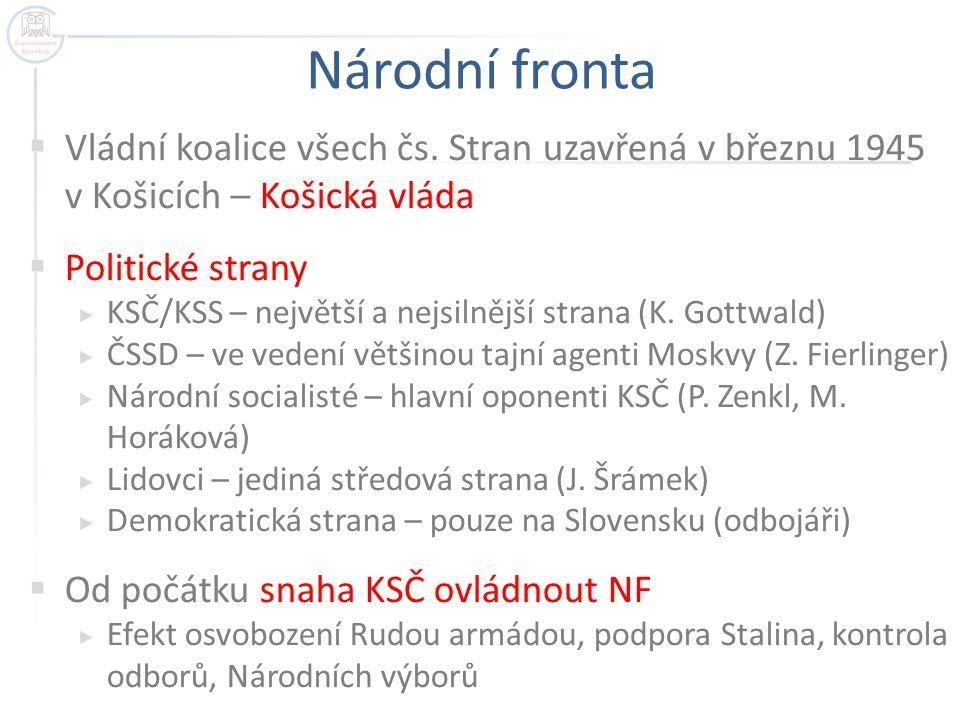 Národní fronta  Vládní koalice všech čs. Stran uzavřená v březnu 1945 v Košicích – Košická vláda  Politické strany  KSČ/KSS – největší a nejsilnějš