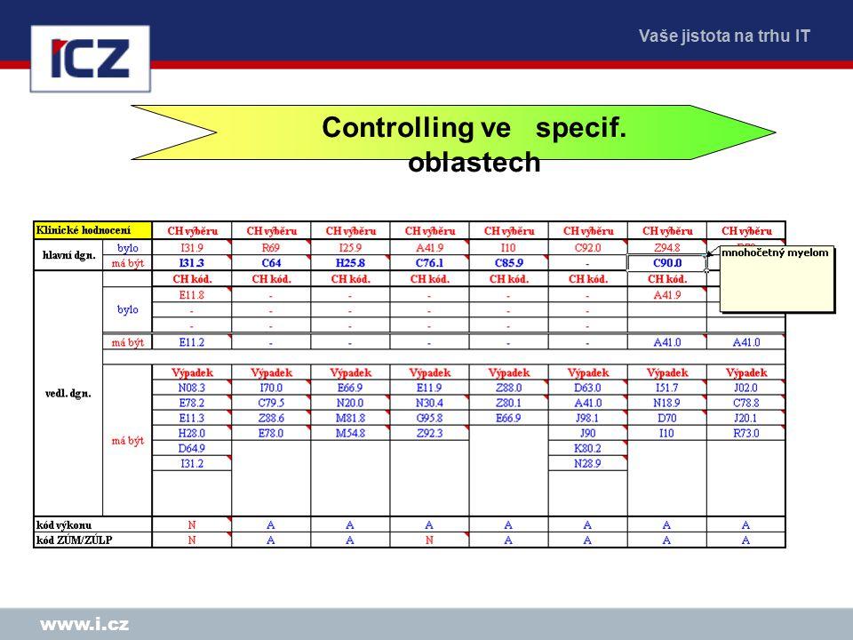 Vaše jistota na trhu IT www.i.cz Controlling ve specif. oblastech