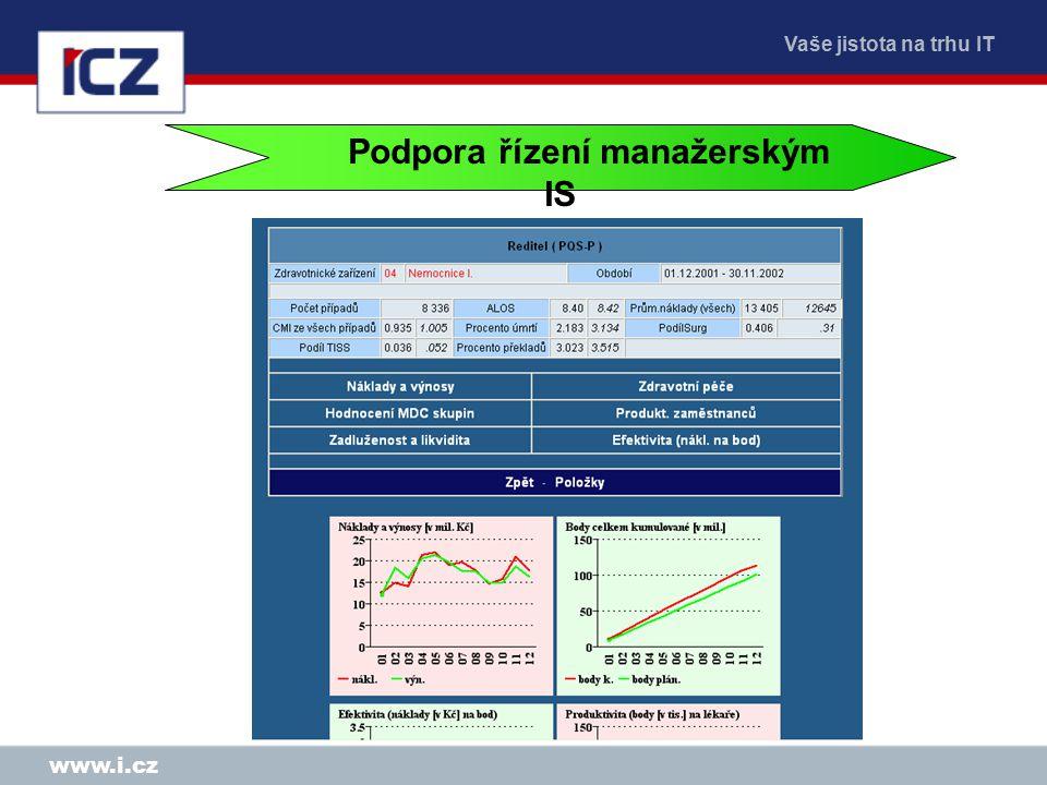 Vaše jistota na trhu IT www.i.cz Podpora řízení manažerským IS