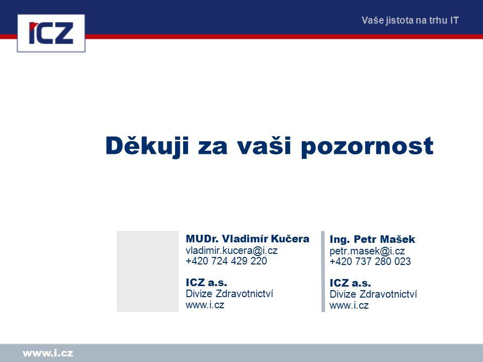 Vaše jistota na trhu IT www.i.cz Děkuji za vaši pozornost Ing.
