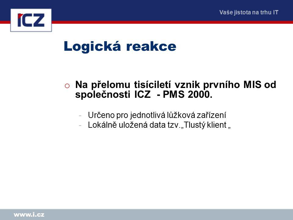 Vaše jistota na trhu IT www.i.cz Logická reakce o Na přelomu tisíciletí vznik prvního MIS od společnosti ICZ - PMS 2000.