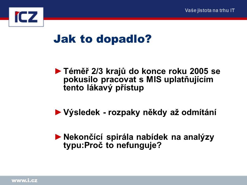 Vaše jistota na trhu IT www.i.cz Jak to dopadlo.