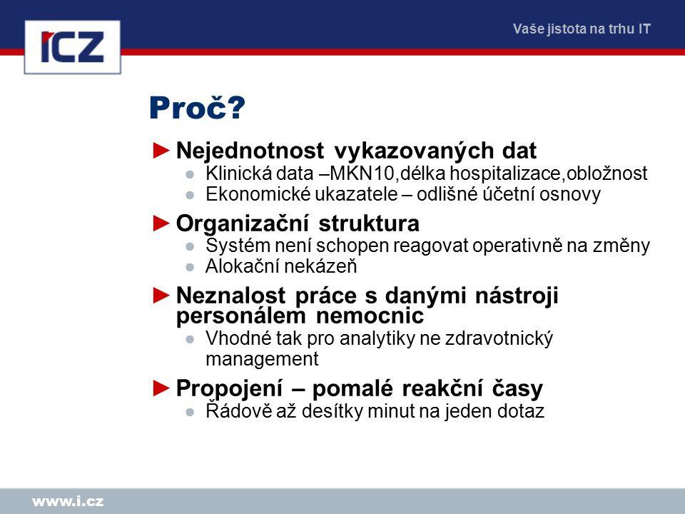 Vaše jistota na trhu IT www.i.cz Proč.
