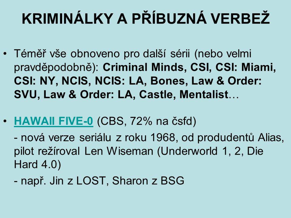 KRIMINÁLKY A PŘÍBUZNÁ VERBEŽ Téměř vše obnoveno pro další sérii (nebo velmi pravděpodobně): Criminal Minds, CSI, CSI: Miami, CSI: NY, NCIS, NCIS: LA, Bones, Law & Order: SVU, Law & Order: LA, Castle, Mentalist… HAWAII FIVE-0 (CBS, 72% na čsfd)HAWAII FIVE-0 - nová verze seriálu z roku 1968, od produdentů Alias, pilot režíroval Len Wiseman (Underworld 1, 2, Die Hard 4.0) - např.