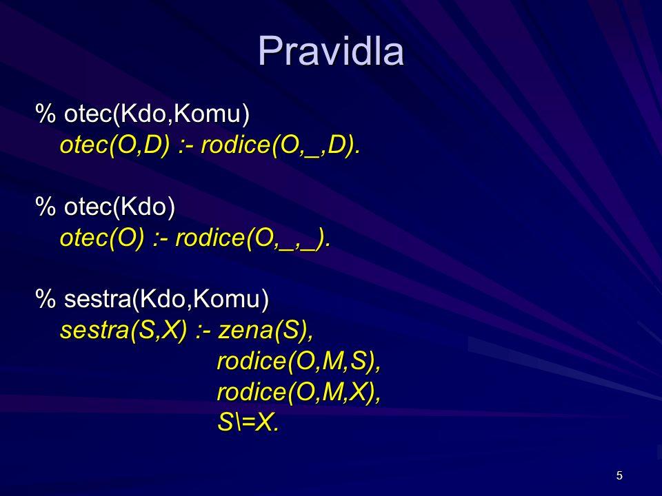 16 Prolog – znovu a lépe Operátor rovnosti '=' atomy se rovnají pouze samy sobě atomy se rovnají pouze samy sobě ?- jirka=jirka.