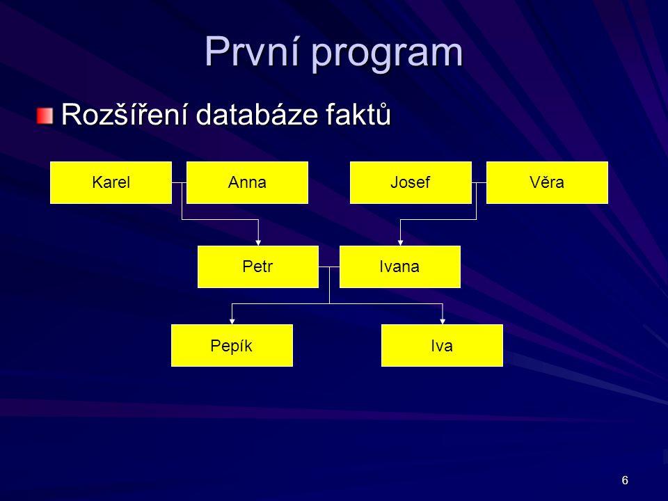6 První program Rozšíření databáze faktů PepíkIva PetrIvana KarelAnnaJosefVěra