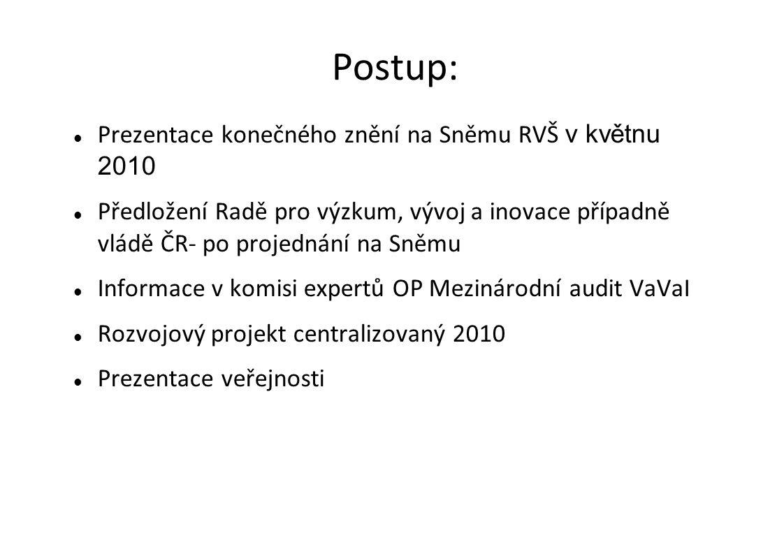 Postup: Prezentace konečného znění na Sněmu RVŠ v květnu 2010 Předložení Radě pro výzkum, vývoj a inovace případně vládě ČR- po projednání na Sněmu Informace v komisi expertů OP Mezinárodní audit VaVaI Rozvojový projekt centralizovaný 2010 Prezentace veřejnosti