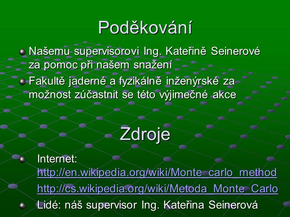Zdroje Internet: http://en.wikipedia.org/wiki/Monte_carlo_method http://en.wikipedia.org/wiki/Monte_carlo_method http://cs.wikipedia.org/wiki/Metoda_M