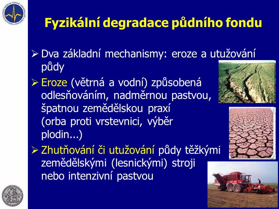 Fyzikální degradace půdního fondu  Dva základní mechanismy: eroze a utužování půdy  Eroze (větrná a vodní) způsobená odlesňováním, nadměrnou pastvou, špatnou zemědělskou praxí (orba proti vrstevnici, výběr plodin...)  Zhutňování či utužování půdy těžkými zemědělskými (lesnickými) stroji nebo intenzivní pastvou
