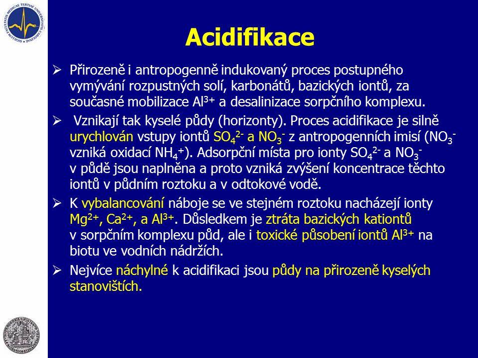 Acidifikace  Přirozeně i antropogenně indukovaný proces postupného vymývání rozpustných solí, karbonátů, bazických iontů, za současné mobilizace Al 3+ a desalinizace sorpčního komplexu.
